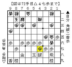 2018-08-16b(将棋)