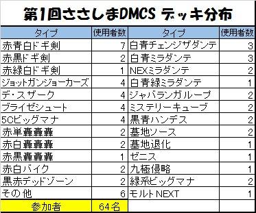 dm-sasasimacs-20180917-deck5.jpg