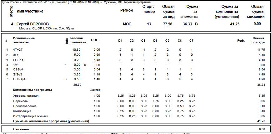 RC2SPScreenshot_2018-10-05 MC_K_Scores pdf - MC_K_Scores pdf