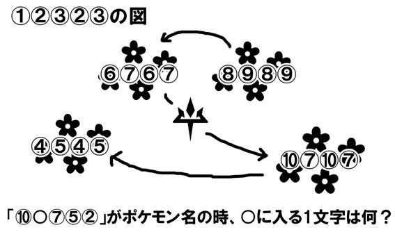 東大京大4