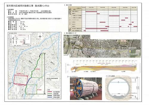 『北海道インフラツアー』の取組と『望月寒川放水路トンネル計画』!⑫