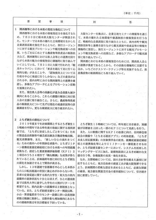 栃木県議会<民主市民クラブ>2018年度中間期 政策推進・予算化要望 知事回答(10日)と<議会運営委員会>!④