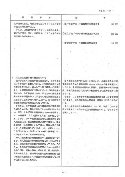 栃木県議会<民主市民クラブ>2018年度中間期 政策推進・予算化要望 知事回答(10日)と<議会運営委員会>!⑥