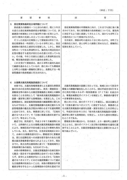 栃木県議会<民主市民クラブ>2018年度中間期 政策推進・予算化要望 知事回答(10日)と<議会運営委員会>!⑦