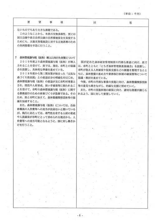 栃木県議会<民主市民クラブ>2018年度中間期 政策推進・予算化要望 知事回答(10日)と<議会運営委員会>!⑧