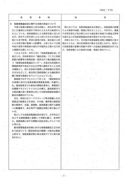 栃木県議会<民主市民クラブ>2018年度中間期 政策推進・予算化要望 知事回答(10日)と<議会運営委員会>!⑨