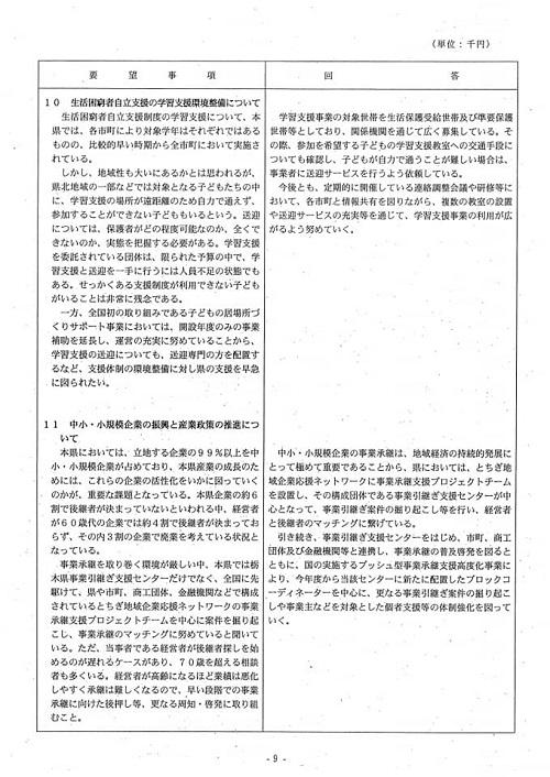 栃木県議会<民主市民クラブ>2018年度中間期 政策推進・予算化要望 知事回答(10日)と<議会運営委員会>!⑪