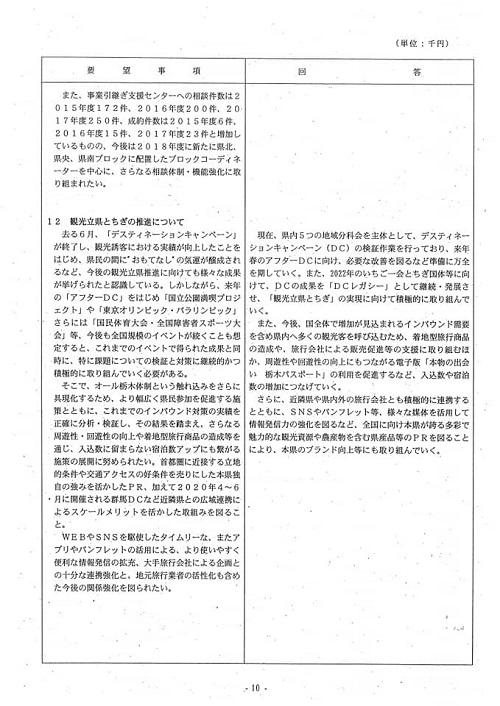 栃木県議会<民主市民クラブ>2018年度中間期 政策推進・予算化要望 知事回答(10日)と<議会運営委員会>!⑫