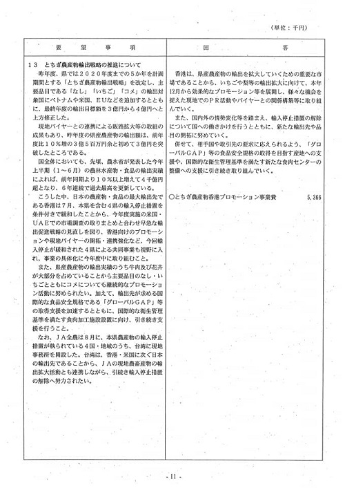 栃木県議会<民主市民クラブ>2018年度中間期 政策推進・予算化要望 知事回答(10日)と<議会運営委員会>!⑬