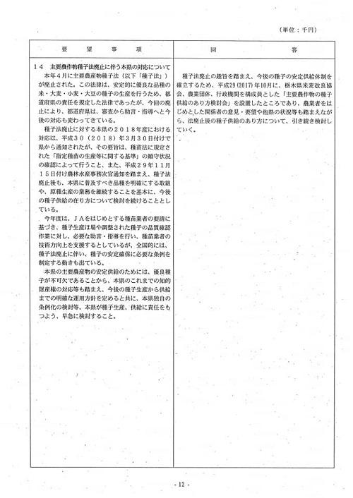 栃木県議会<民主市民クラブ>2018年度中間期 政策推進・予算化要望 知事回答(10日)と<議会運営委員会>!⑭