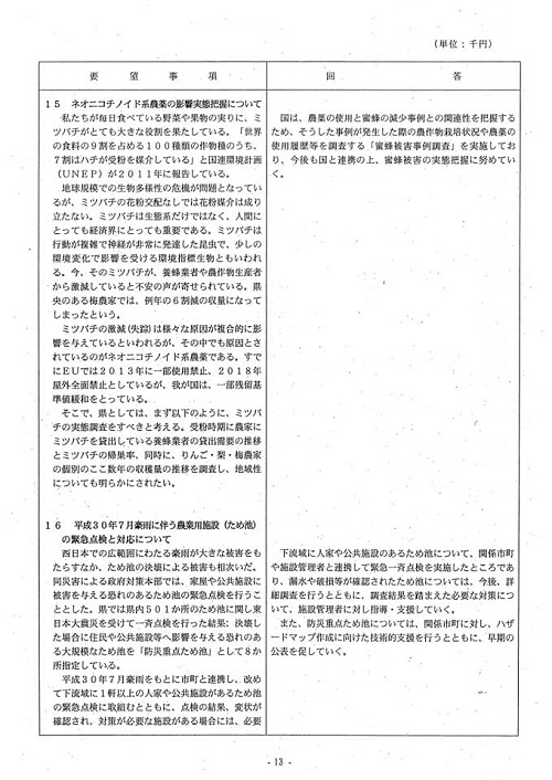 栃木県議会<民主市民クラブ>2018年度中間期 政策推進・予算化要望 知事回答(10日)と<議会運営委員会>!⑮
