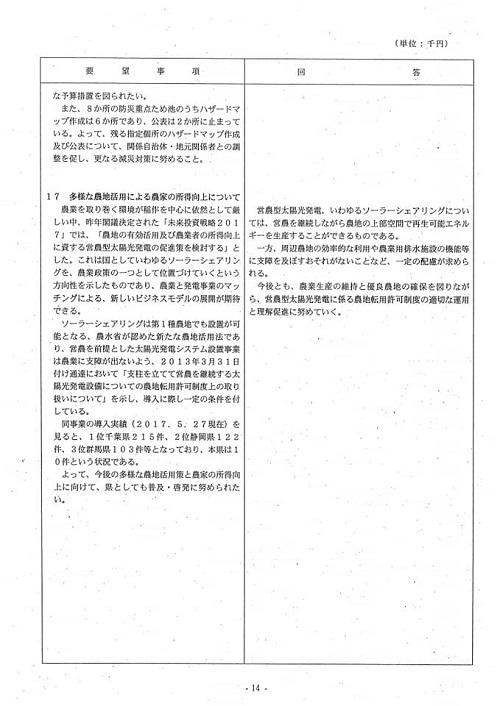 栃木県議会<民主市民クラブ>2018年度中間期 政策推進・予算化要望 知事回答(10日)と<議会運営委員会>!⑯