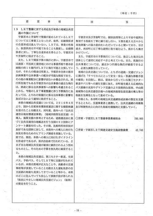 栃木県議会<民主市民クラブ>2018年度中間期 政策推進・予算化要望 知事回答(10日)と<議会運営委員会>!⑱