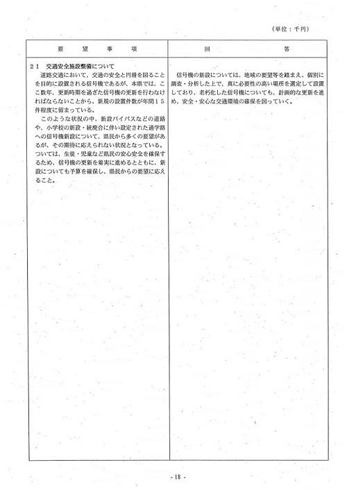 栃木県議会<民主市民クラブ>2018年度中間期 政策推進・予算化要望 知事回答(10日)と<議会運営委員会>!⑳