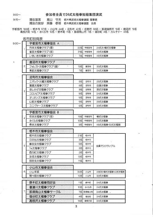 とちぎスポーツフェスタ<第29回 栃木県武術太極拳交流大会>!⑥