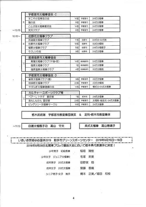 とちぎスポーツフェスタ<第29回 栃木県武術太極拳交流大会>!⑦
