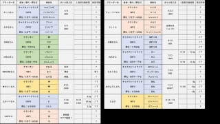 List2MSB.jpg