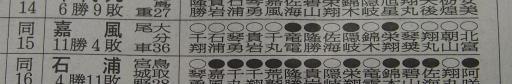 20180924・相撲09・技能候補、嘉風
