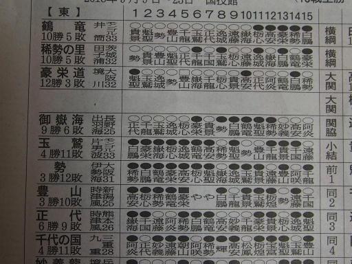 20180924・相撲06・東上位