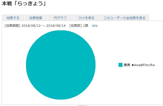 result_Rakkyo.png