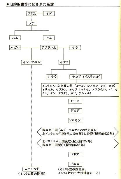 天の王朝 賀茂氏と秦氏8