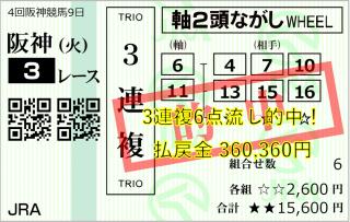 阪神3R36万