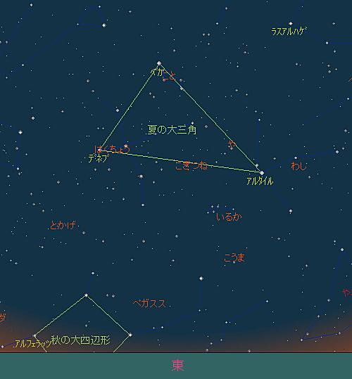 20180817 伝統的七夕と月と木星の接近星図3