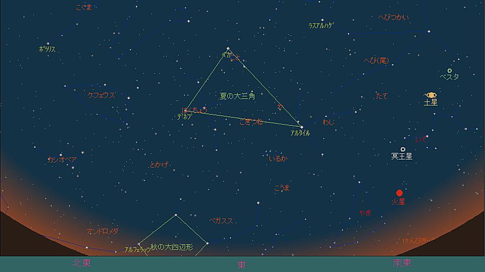 20180817 伝統的七夕と月と木星の接近星図4