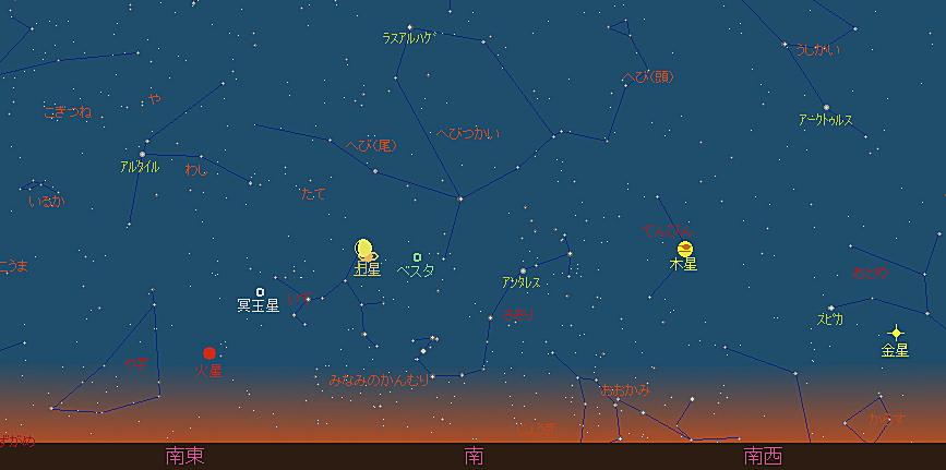 20180821 月と土星の大接近星図1