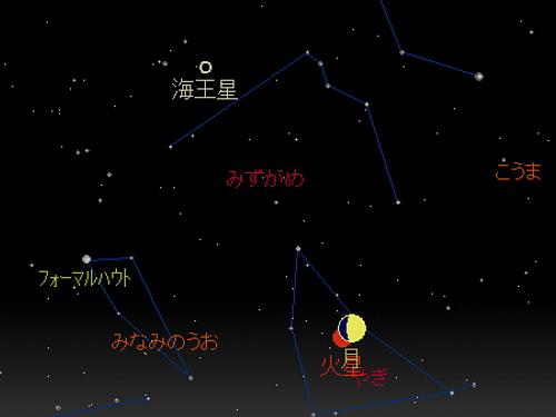 20181018 月と火星の大接近星図3