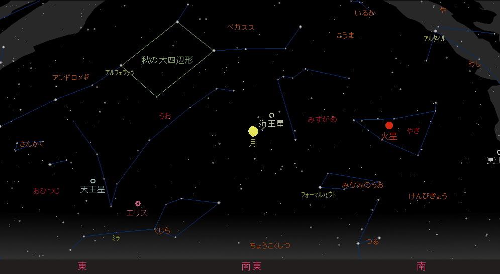 20181021 十三夜星図