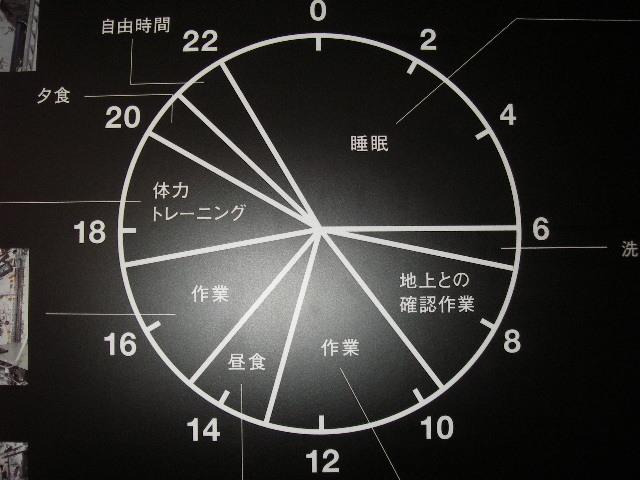 きぼう船内生活201806