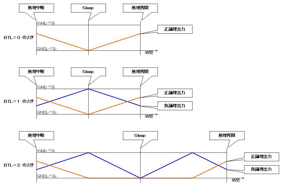 PIC電子オルゴールVer5_7でBTL出力機能を改善信号推移