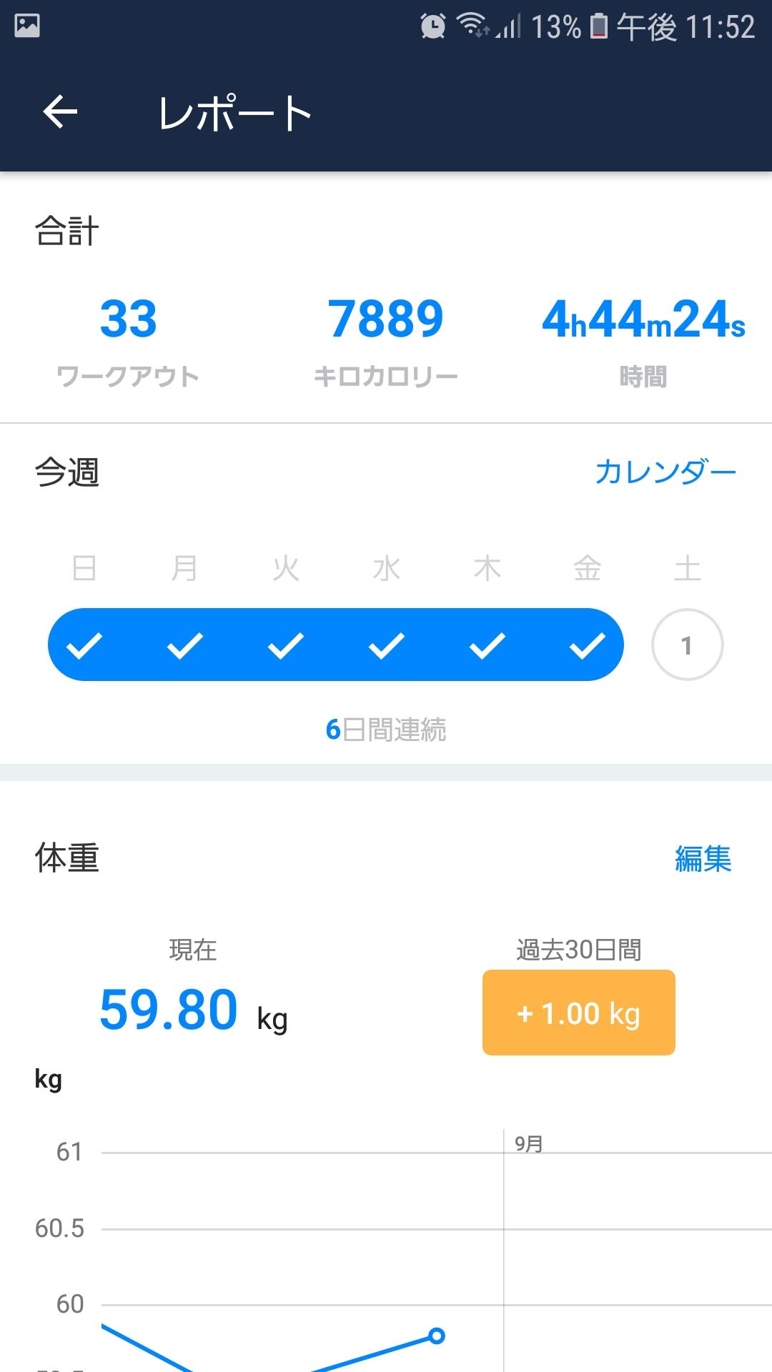 シックスパック 腹筋 30日成果1