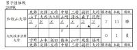 H30-全関団体