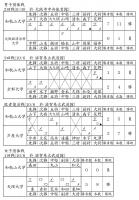 H30-全関団体2