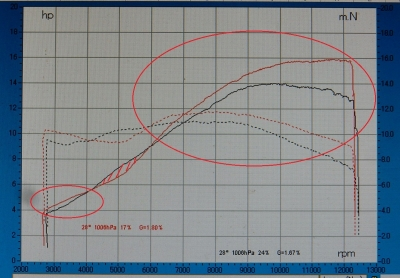 GSX-R125   ノーマルvsJMCAフルエキゾースト  (1)