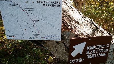斜里岳玉石登山道案内板