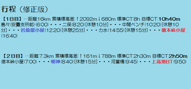 classicroute_hike_timetable02.png