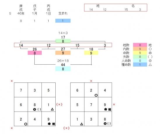 18'10_11陽数象意例盤