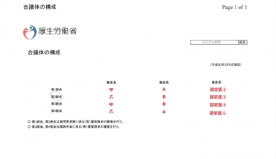 厚生労働省 公開審理の構造図