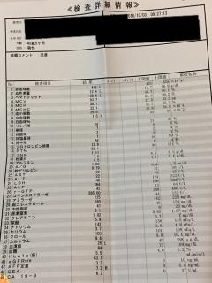 現在の血液検査結果
