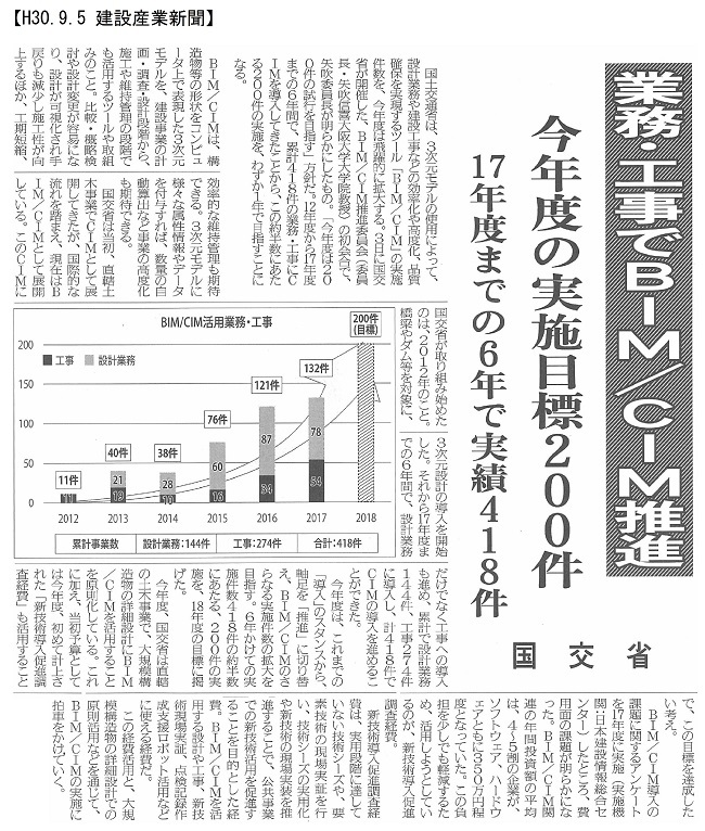 180905 BIM/CIM活用拡大2018年度200件目標・国交省:建設産業新聞