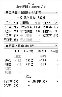 tenhou_prof_20180906.png